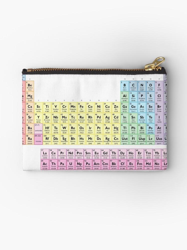 Bolsos de mano tableau des elements tabla peridica en francs tableau des elements tabla peridica en francs de sciencenotes urtaz Images
