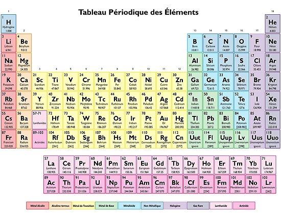 Psters tableau des elements tabla peridica en francs de tableau des elements tabla peridica en francs de sciencenotes urtaz Images