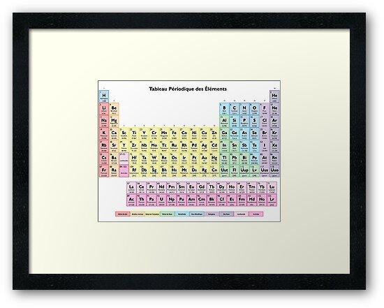 Lminas enmarcadas tableau des elements tabla peridica en tableau des elements tabla peridica en francs urtaz Images