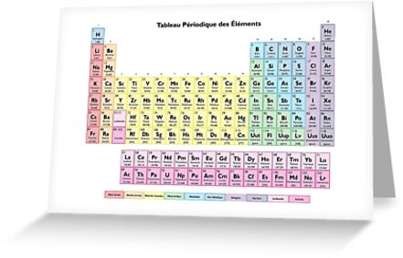 Tableau Des Elements Periodic Table In French Greeting Cards By