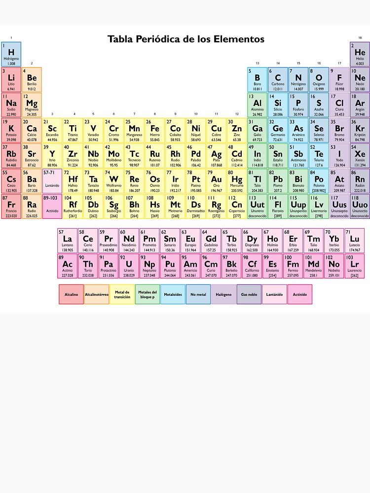 Camisetas de cuello en v entalladas para mujer tabla periodica de tabla periodica de los elementos tabla peridica espaola urtaz Images