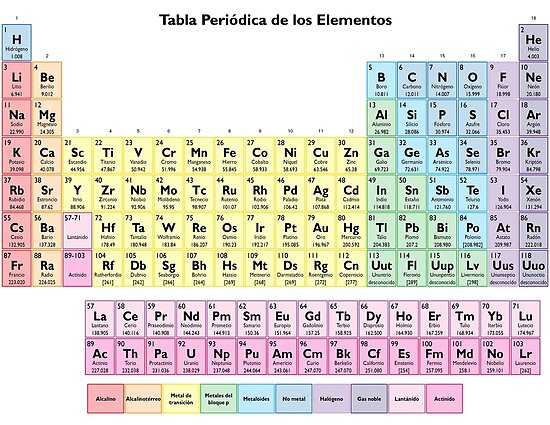 Tabla Periodica De Los Elementos   Spanish Periodic Table By Sciencenotes