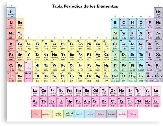 Tabla periodica de los elementos spanish periodic table canvas tabla periodica de los elementos spanish periodic table by sciencenotes urtaz Images
