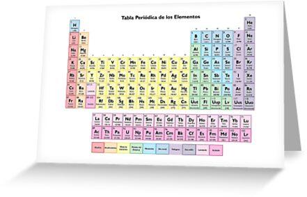 Tabla periodica de los elementos spanish periodic table greeting tabla periodica de los elementos spanish periodic table by sciencenotes urtaz Image collections