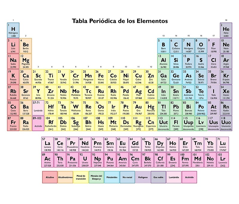 Tabla periodica de los elementos spanish periodic table travel tabla periodica de los elementos spanish periodic table by sciencenotes urtaz Gallery