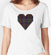 00319 Cork, County (District) Tartan  Women's Relaxed Fit T-Shirt