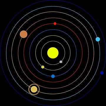 Planets in Our Solar System by SpaceAlienTees