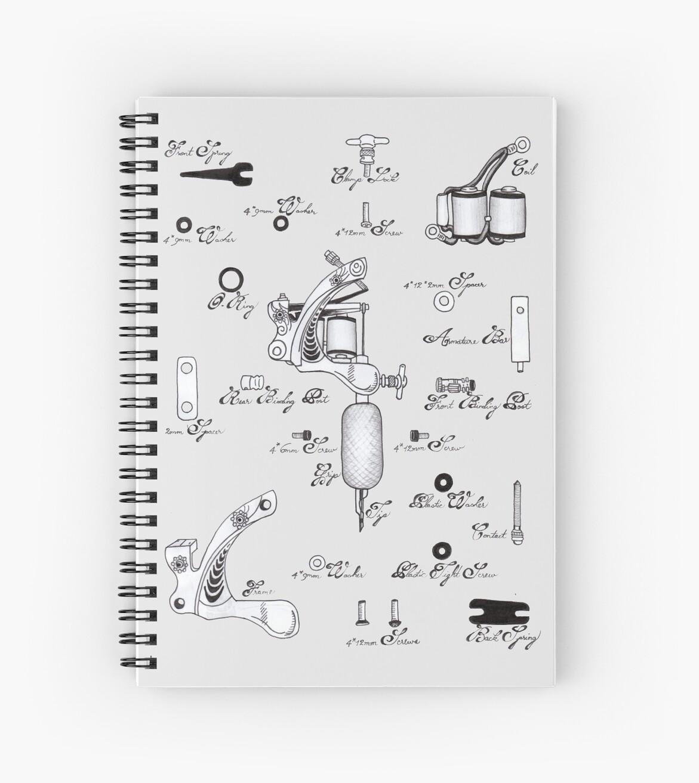 Anatomy of a Tattoo Machine\
