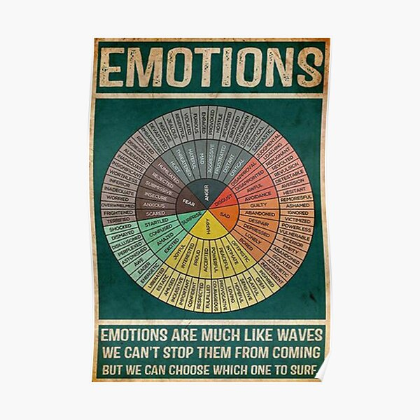 Social Work Feelings Wheel of Feelings & Emotions Chart Square Poster