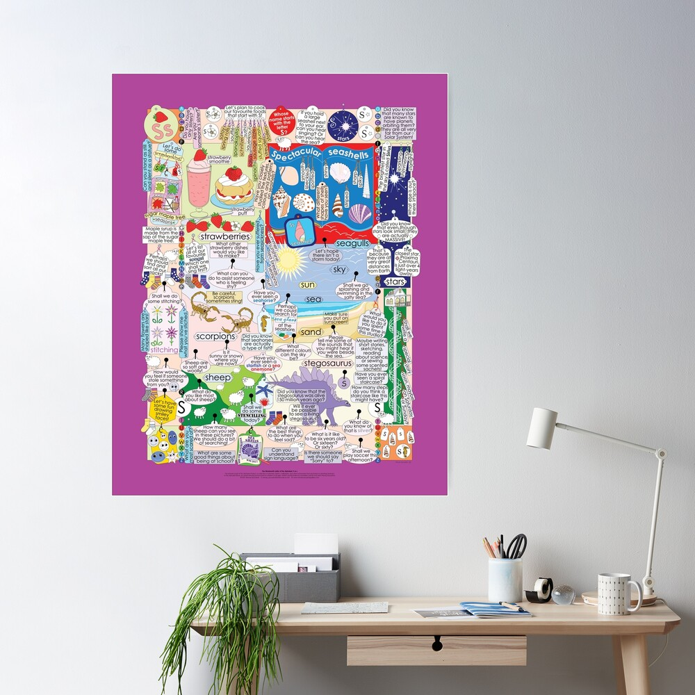 The Nineteenth Letter of the Alphabet: S or s Poster