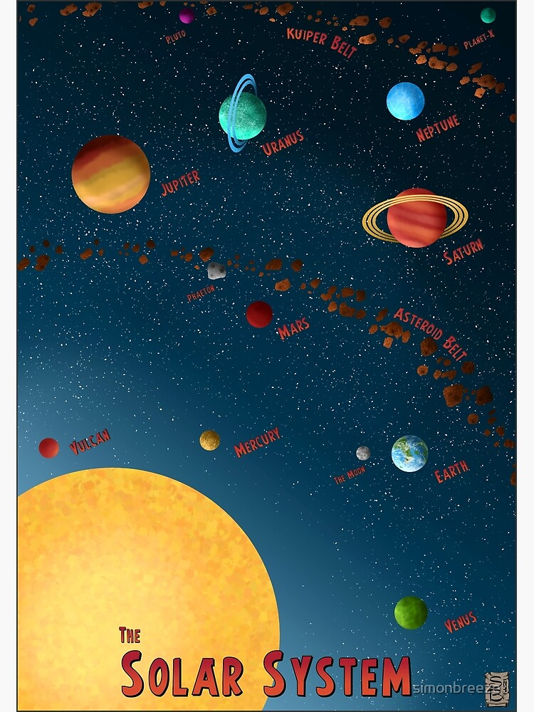 Retro Solar System Silver Age Poster by simonbreeze