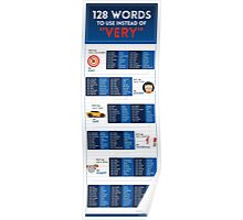 """128 Words to Use Instead of """"Very"""" (unbranded) Poster"""