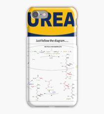 Urea: The Diagram takes the Piss iPhone Case/Skin