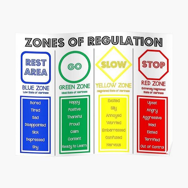 zones of regulation Poster