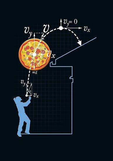 Breaking Bad Pizza Toss by HereticWear