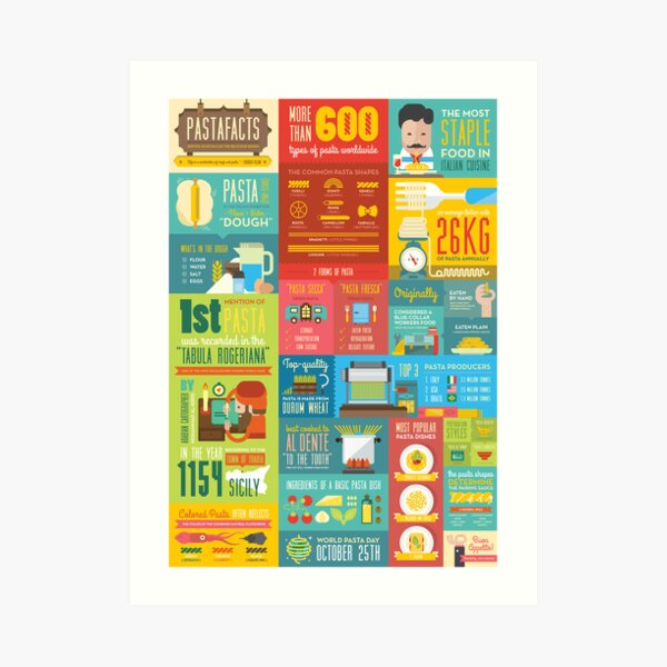 Pastafacts Infographics Poster Art Print