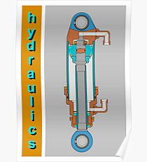 Hydraulics Poster