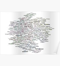 Google Search based Knowledge Graph of Programmers Poster
