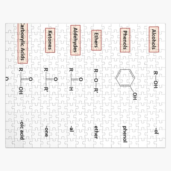 Organic Compounds of Oxygen – Chemistry Jigsaw Puzzle