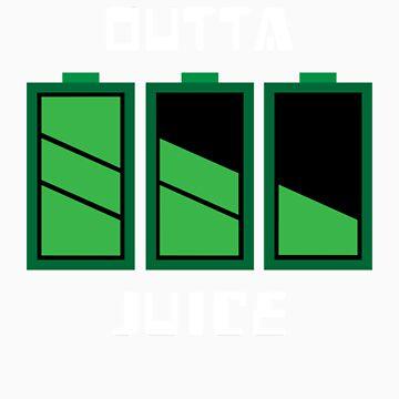 Outta juice by scottster246