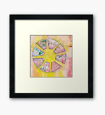 Particle Framed Print