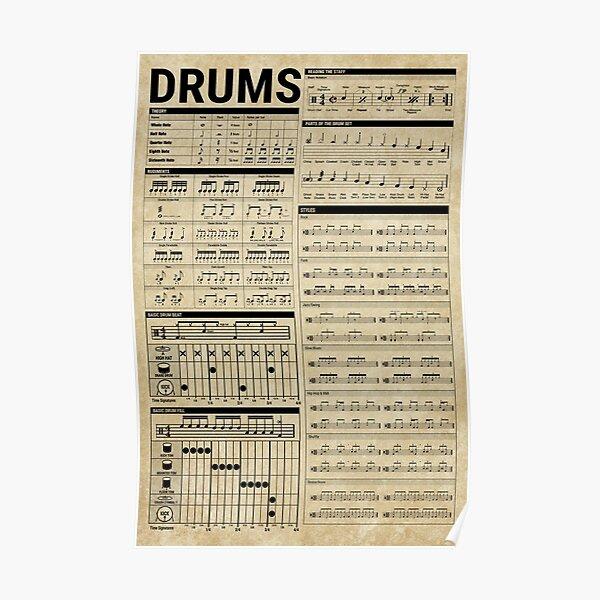 Drum knowledge  Poster