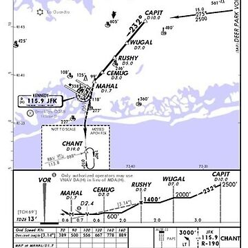 Aviation Chart KJFK - New York by filfilip