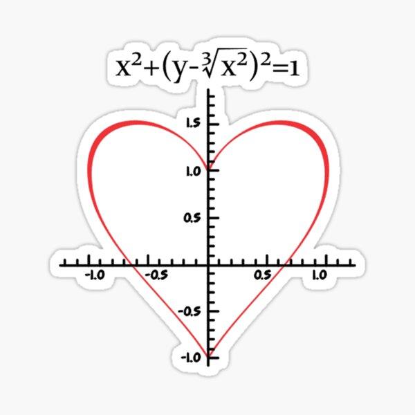 The Love Formula Sticker