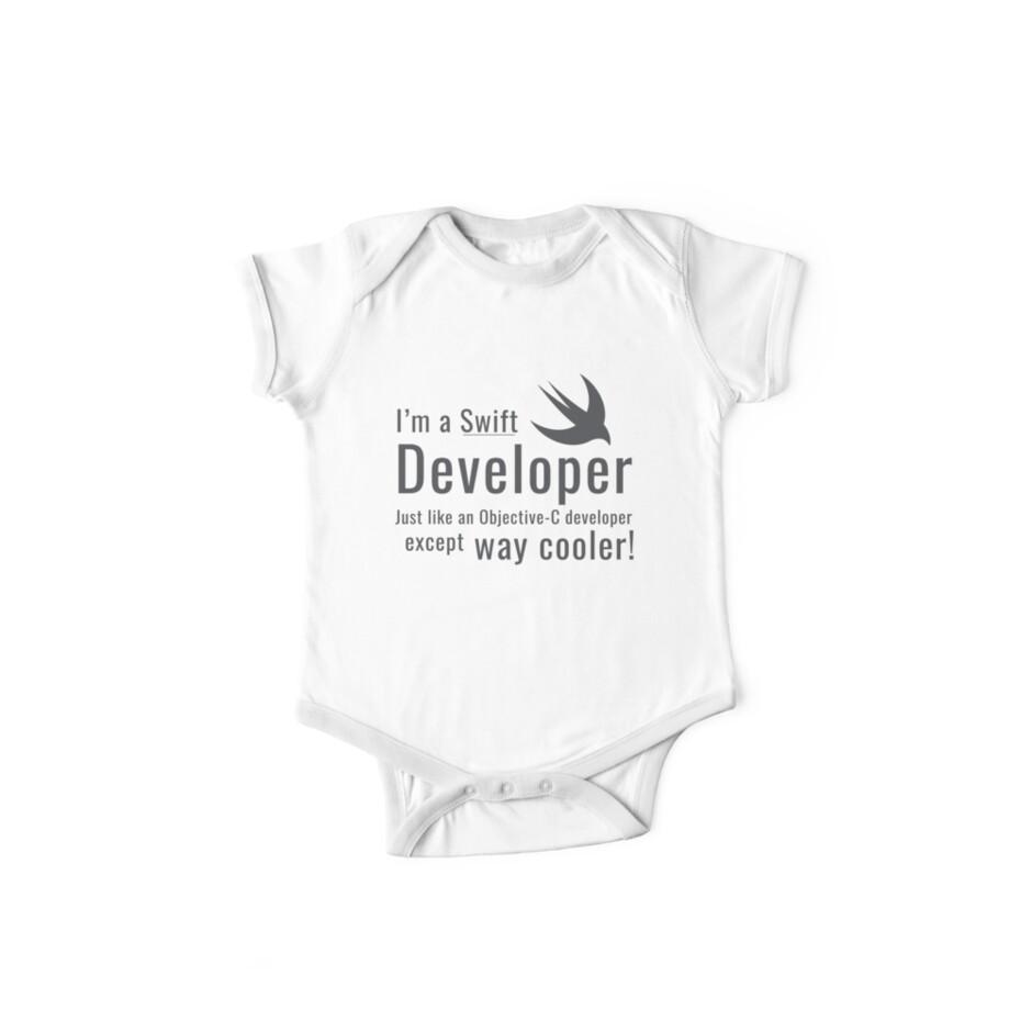 744cca73cd I m a Swift Developer