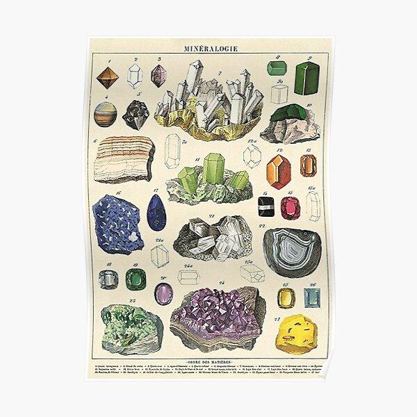Mineralogie Crystal Poster