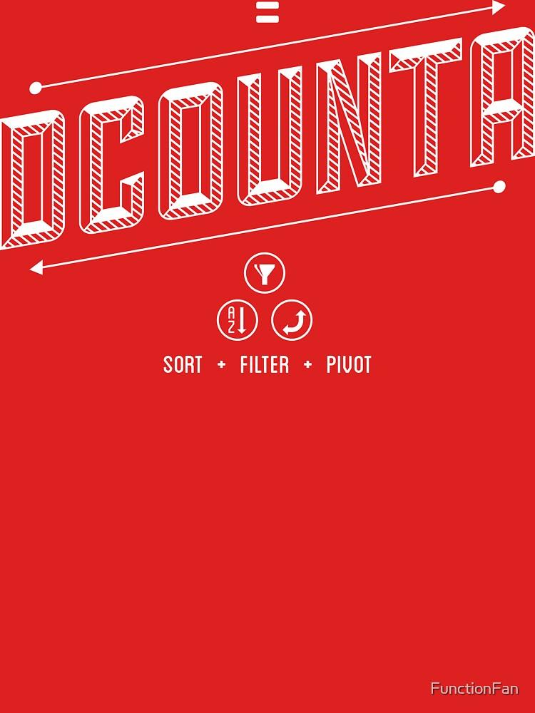 DCOUNTA by FunctionFan