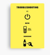 Troubleshooting Canvas Print