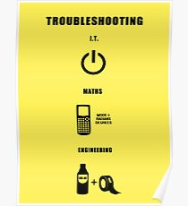 Troubleshooting Poster