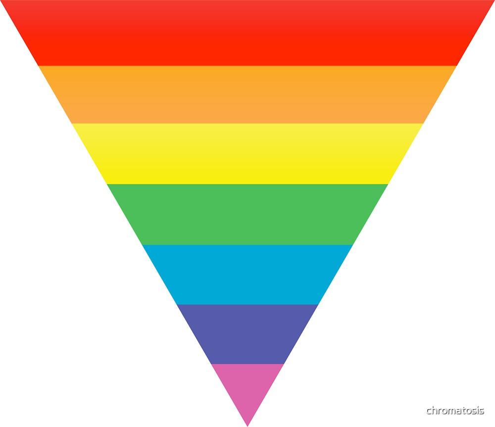 rainbow triangle by chromatosis