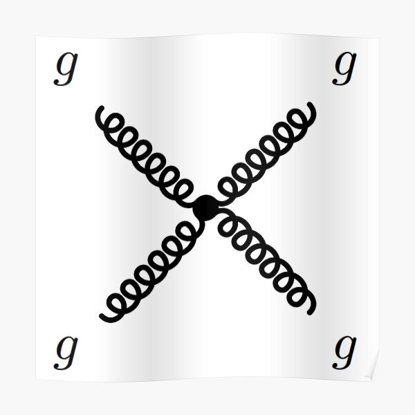 Feynman diagram of gluons Poster