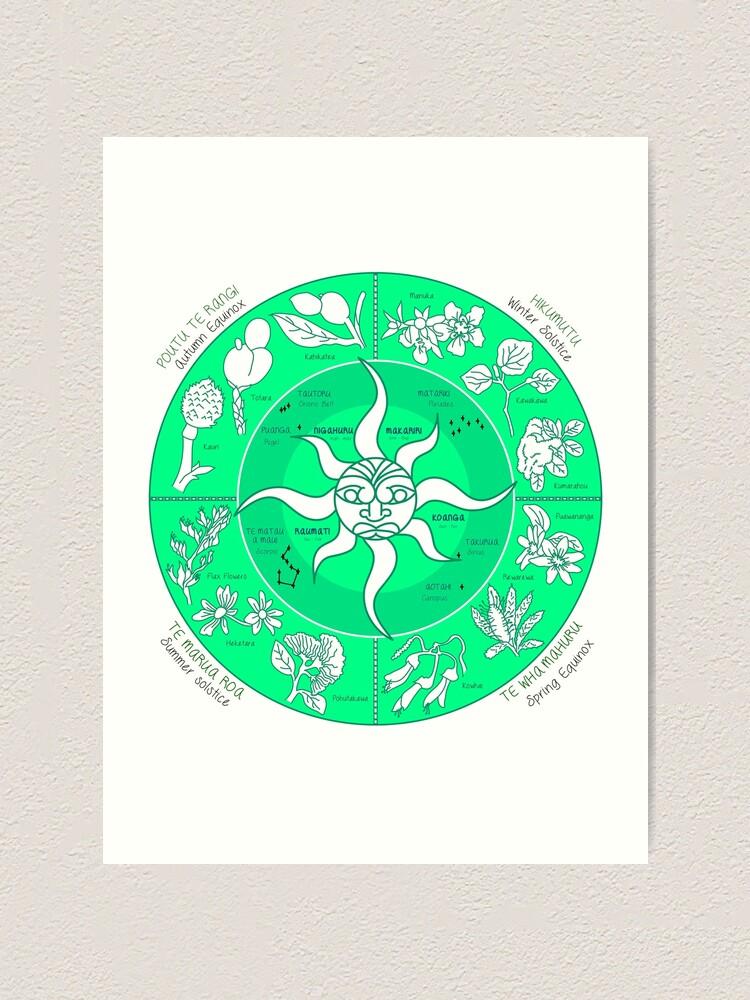 Alternate view of  Māori Lunar Calendar - Maramataka - Matariki Art Print