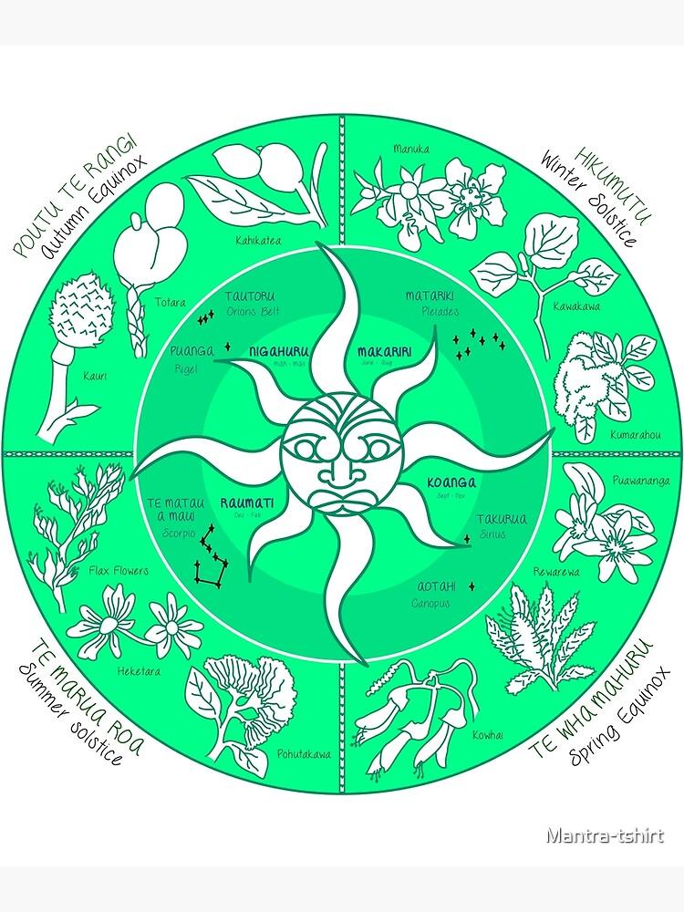 Māori Lunar Calendar - Maramataka - Matariki by Mantra-tshirt