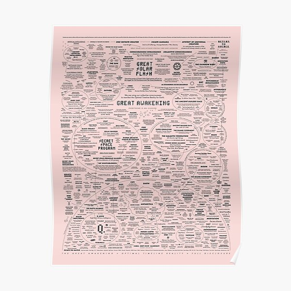 The Black Great Pink Poster