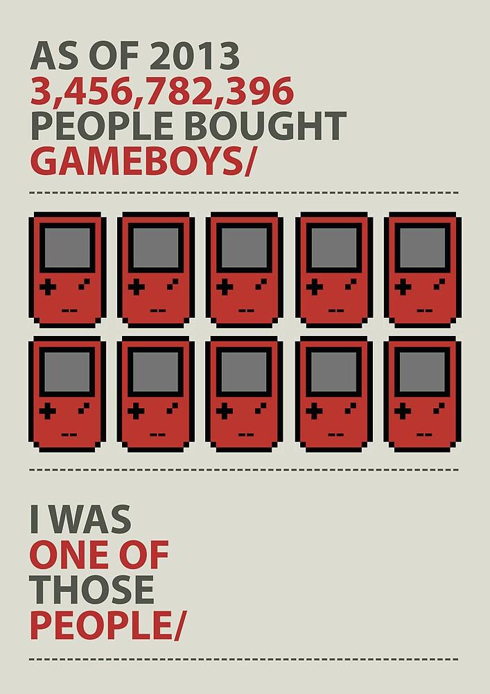Gameboy poster by bdleggett