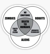 Zombie Alien Robot Venn Diagram Sticker