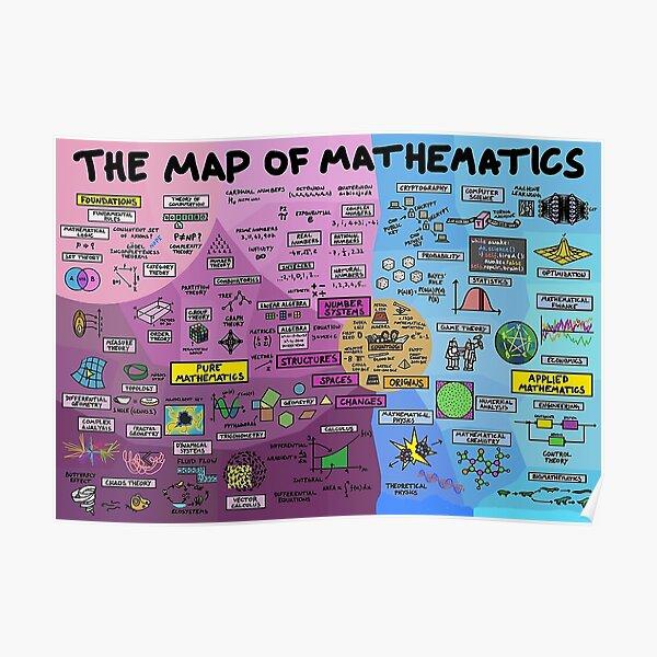 Math Formula Poster Poster