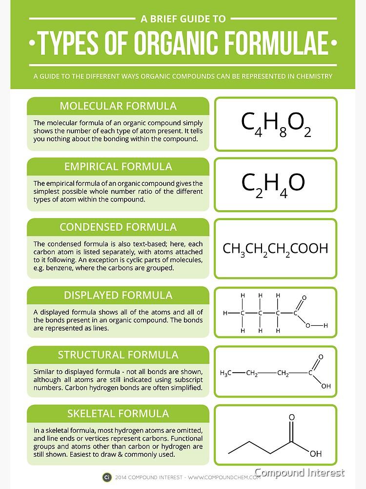 Types of Organic Chemistry Formula by compoundchem