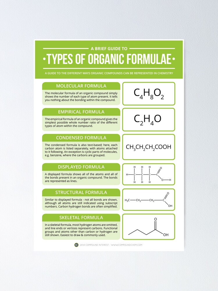Alternate view of Types of Organic Chemistry Formula Poster