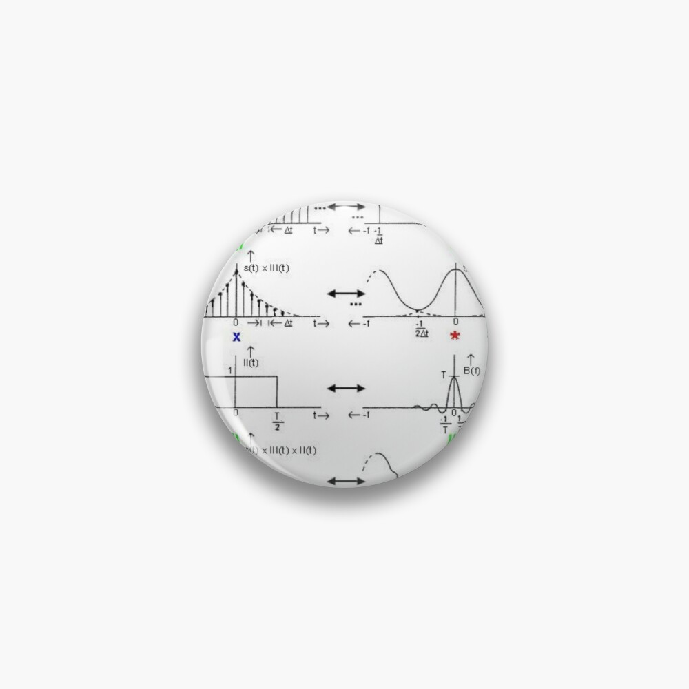 #Discrete #Fourier #Transform. #Diagram, graph, formula, chalk out, illustration, physics, graph plot, symbol, guidance, draft, sketch, science, research, scientific experiment Pin