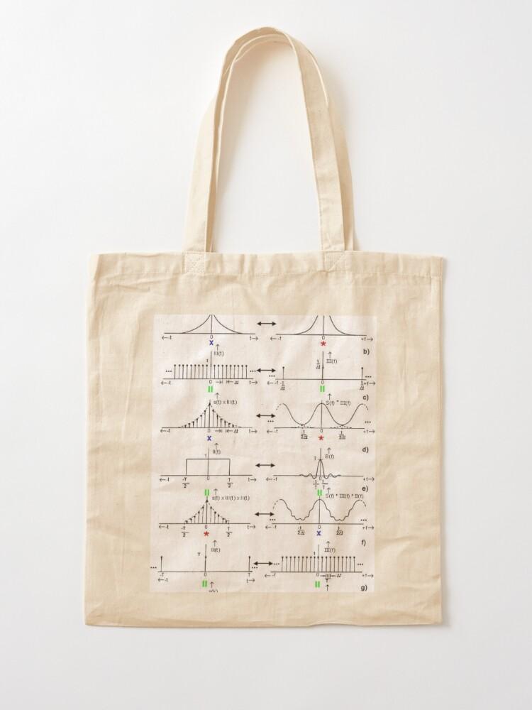 Alternate view of #Discrete #Fourier #Transform. #Diagram, graph, formula, chalk out, illustration, physics, graph plot, symbol, guidance, draft, sketch, science, research, scientific experiment Tote Bag