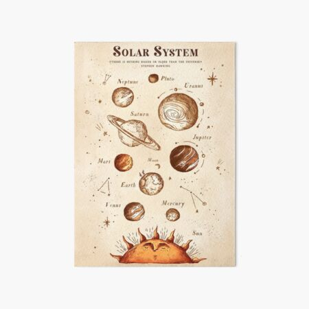 Vintage solar system poster Art Board Print