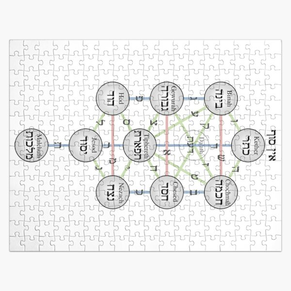 Kabbalistic Tree of Life (Sephiroth)  Jigsaw Puzzle