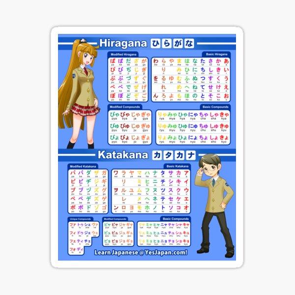 Hiragana et Katakana Carte / Affiche Sticker