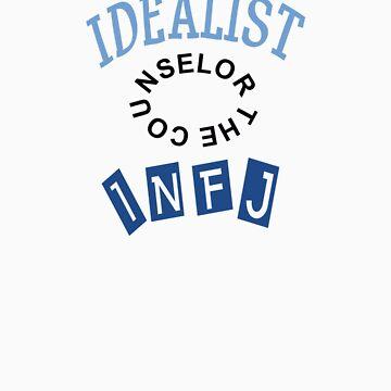 INFJ Idealist personality  by mav04