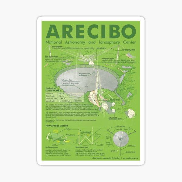 Aresibo Sticker